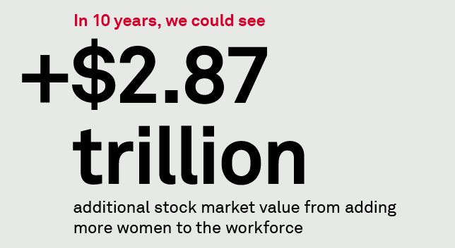 S&P Global looks to lead the way with 2020 pivot to more inclusive benefits policies